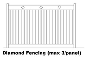 Diamond Fencing (code: FDIA)